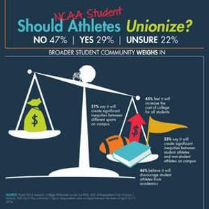 TN-242873_ShouldStudentAthletesUnionizeInfographic_original